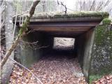 Sveta Ana (Ljubelj)Most stare ceste na Ljubelj