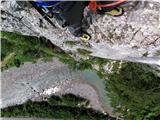 Klettersteig Turkenkopf (julij 2016)