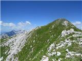 BriceljkBriceljk 2346 m