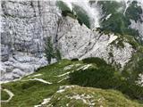 Pot Chersi / Sentiero Alpinistico Carlo ChersiStezica, ki jo je pred časom z višjega nadstropja opazoval Lijaneja