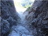 Strma peč po Via NorinaPogled navzdol