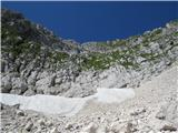 Briceljkmalo snega pred skalnim skokom
