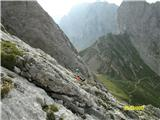 Monte Peralba (2694)pogled proti sedlu Sessis