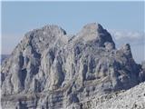 Turn pod Stenarjem 2154Dvojni vrh Planje z Utrujenim stolpom.