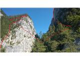 Golarjeva pečpotek poti: levo po grebenu na Golarjevo, nato v kanjon in desno po grebenu na Strevčevo peč