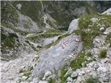 Batognicaprvi vzpon do planine Na Polju
