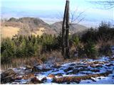 Greben = Škrabarjev vrh - Reška planina - Gradišče Na grebenu Reške planine