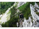 Debela peč, Brda, Lipanski vrh, Mrežce- Luka in Miha