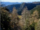 Ogradikmalu sem prišla do lovske koče, od kjer se z razgledne točke vidi do planine Blato