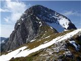 Kamniško sedloBrana - poletni sneg.