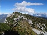 Debela peč, Brda, Lipanski vrh, MrežceBrda