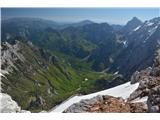 Turska goraLogarska dolina