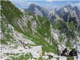 Briceljksrečamo večjo skupino planincev