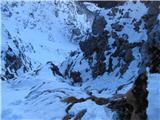 Begunjščica - centralna grapapod vrhom
