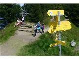 Zgornja postaja žičnice Patscherkofelbahn - glungezer_hutte