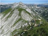 Rodica-Črna prstnadaljevanje grebena Spodnje Bohinjskih gora proti Vrhu nad Škrbino