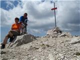 Ojstricana vrhu Ojstrice 2350 m