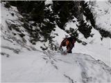 Grape, slapovi, zimski alpinistični vzponiPrvi skok
