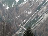 Prelaz Ljubelj (koča)Pot proti planini Korošica