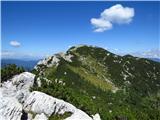 Debela peč, Brda, Lipanski vrh, Mrežcepogled nazaj na Brda s poti na Lipanski vrh