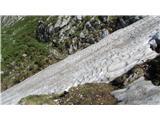 Žrd (2324m)se raje mal dol spustu in nazaj gor, kot pa da bi dereze natikal