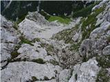 Kalška goraV steni Kalške gore, pogled nazaj