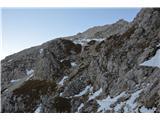 Mangartpogled nazaj proti vrhu