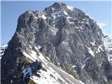 Kamniško sedloPlanjavski sneg