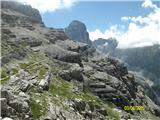 FERRATA SOSAT-Dolomiti di Brentadobro vidna pot