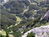 Veliki vrh, Dleskovecvmes ti. zelena dolinica za počitek oči in nog