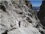 Monte Cristallo (3221)