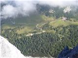 Krkotnik 2116mMačenska planina