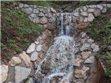 Prelaz Ljubelj (koča)Kar precej vode