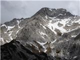 OjstricaPristop na vrh je levo od grebena.