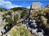 Krasji vrhprehod pod ruševinami, ki ga sneg hitro zakrije, v kopnem ne predstavlja nobenih težav