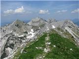 Vogel-Šija-Rodicanadaljevanje poti proti Črni prsti (Raskovec, Matajurski vrh, Suha Rodica)