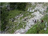 Planina Za Skalo in Kaluderspust s planine proti vasi Nad Skalo, malo višje je čakal avtobus
