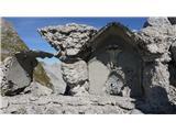 Batognicaostaki objekta,kjer so vojaki verjetno opravljali duhovno oskrbo
