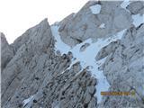 Branatu je ledeno, zato sem šel prej desno v skale