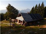 Vrtaško SlemeVrtaška planina