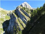 Skriti kotički v gorskem raju