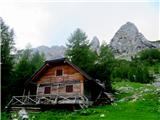 Na Triglav?pastirski stan na planini Zgornja Krma