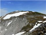 Stol, Potoški Stol, Vajnež, Mali vrh, Brezov vrh in Kamnitniksnežišču pod vrhom se ognemo v desno..