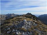 Planina Za Skalo in KaluderKaluder