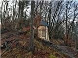 Šmarna goraTurška kapela