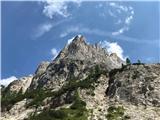Pot Chersi / Sentiero Alpinistico Carlo ChersiCima de lis Codis