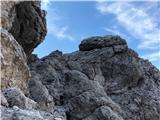 Pot Chersi / Sentiero Alpinistico Carlo Chersi...in naprej