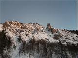 Vrh Ljubeljščice (Triangel)