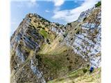 Alta via CAI Gemona (greben Lanež - Veliki Karman)