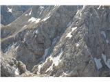 Turska goraPodor...tam sem včeraj obrnil